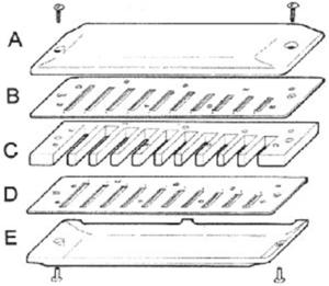 estrutura diatonica gaititarb